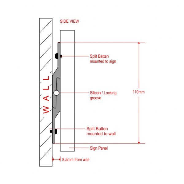 Split Battens At Signlink Known Also French Cleat Wedge Bars